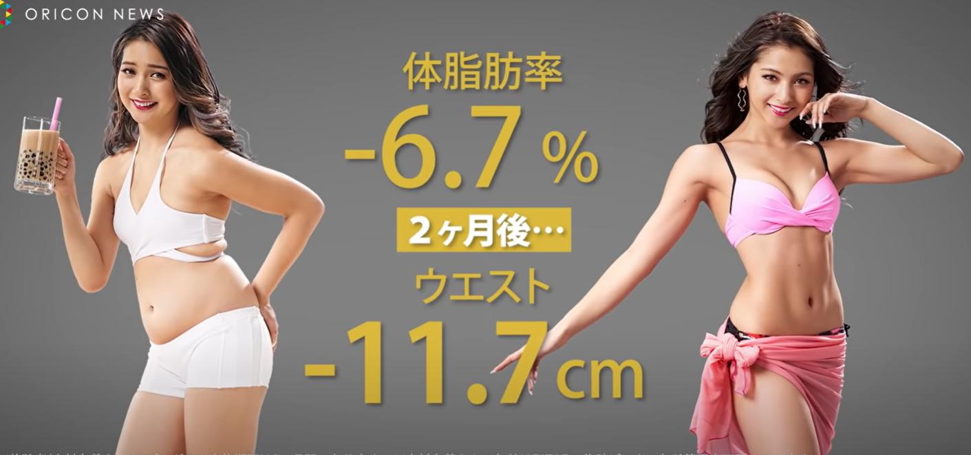 ゆきぽよライザップCMの体重・ウエストサイズ