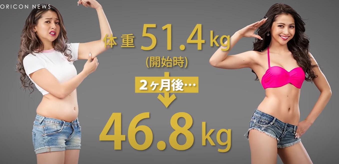 ゆきぽよライザップCMの体重