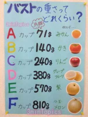 今田美桜のバストの重さとフルーツ